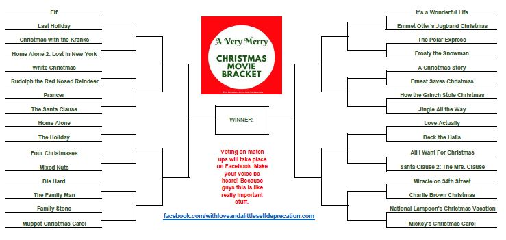 A Very Merry Christmas Movie Bracket 2017