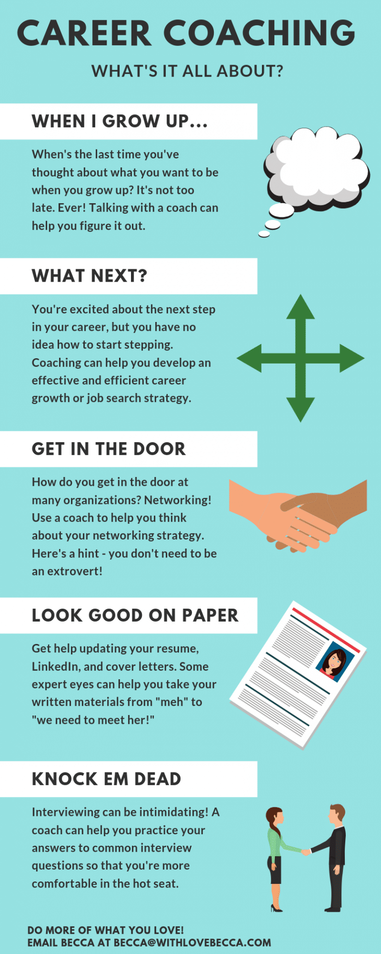 What is career coaching? How could a career coach help me? #careeradvice #careercoach #coaching
