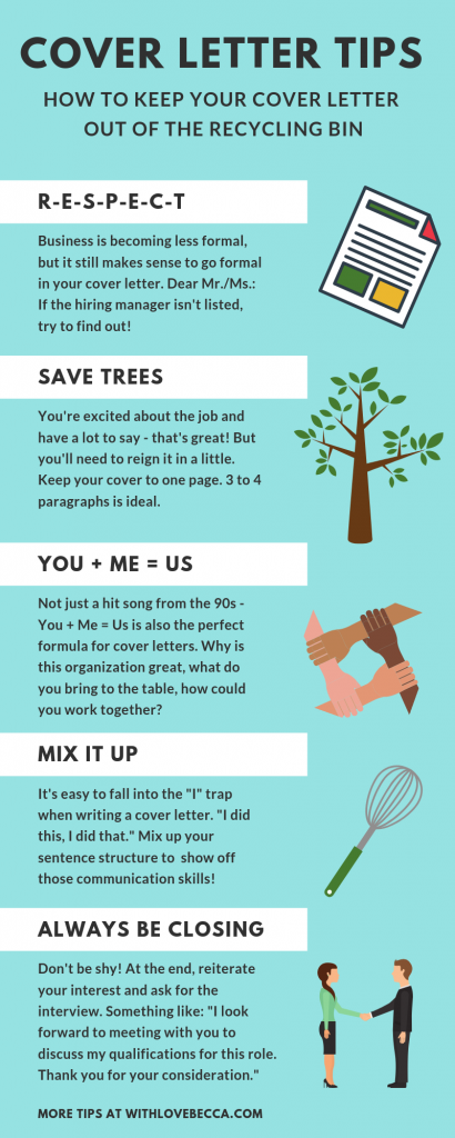 Cover letter tips.